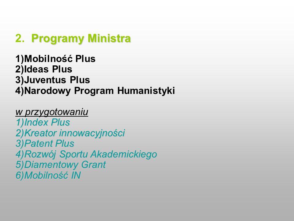 Programy Ministra 2. Programy Ministra 1)Mobilność Plus 2)Ideas Plus 3)Juventus Plus 4)Narodowy Program Humanistyki w przygotowaniu 1)Index Plus 2)Kre