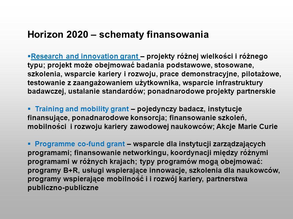 Horizon 2020 – schematy finansowania Research and innovation grant – projekty różnej wielkości i różnego typu; projekt może obejmować badania podstawo