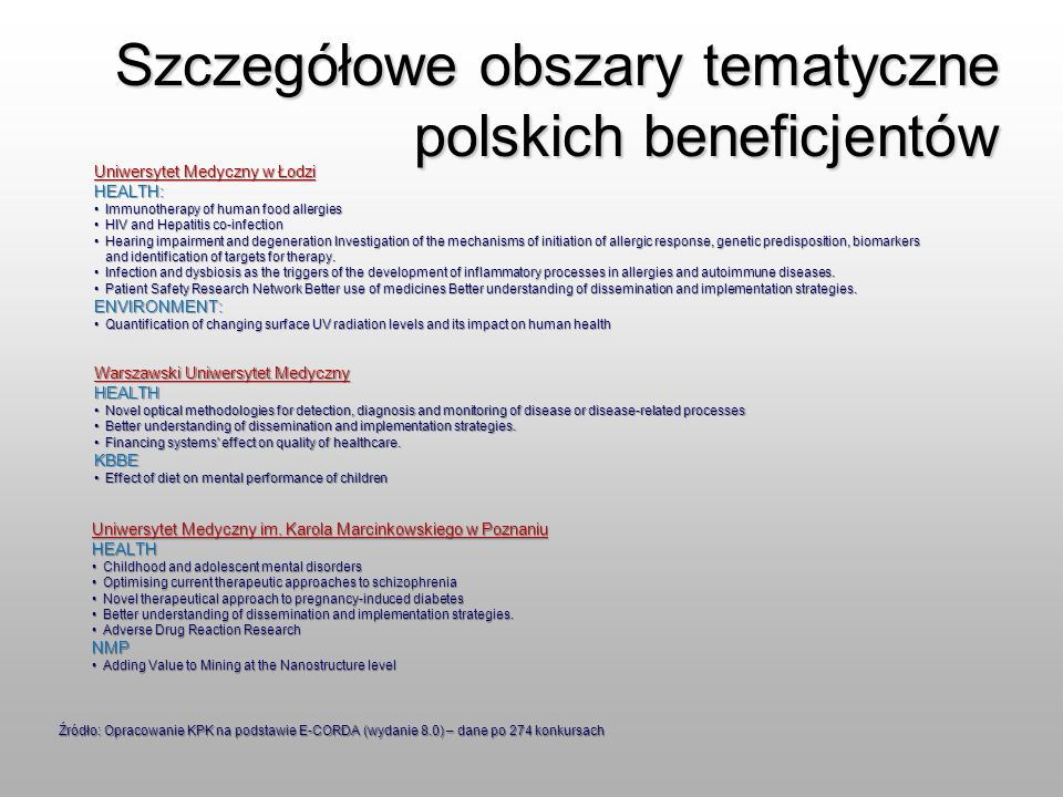 Szczegółowe obszary tematyczne polskich beneficjentów Gdański Uniwersytet Medyczny HEALTH Molecular epidemiological studies in existing well characterized European (and/or other) population cohortsMolecular epidemiological studies in existing well characterized European (and/or other) population cohorts Structuring clinical research in pediatric and adolescent oncology in Europe.Structuring clinical research in pediatric and adolescent oncology in Europe.ICT Personal Health SystemsPersonal Health SystemsPEOPLE Marie-Curie Action: Initial Training Networks Marie-Curie Action: Initial Training Networks Akademia Medyczna im.