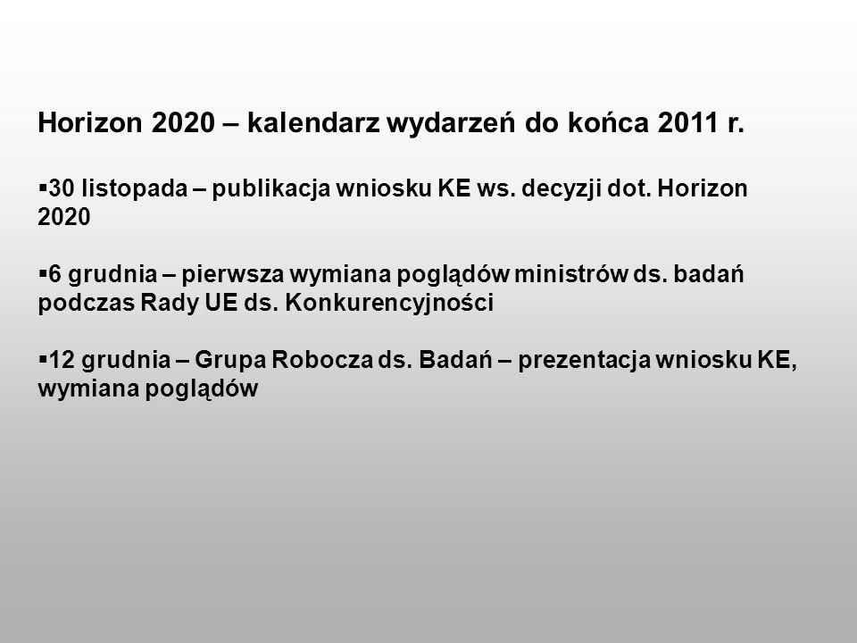 Horizon 2020 – kalendarz wydarzeń do końca 2011 r. 30 listopada – publikacja wniosku KE ws. decyzji dot. Horizon 2020 6 grudnia – pierwsza wymiana pog
