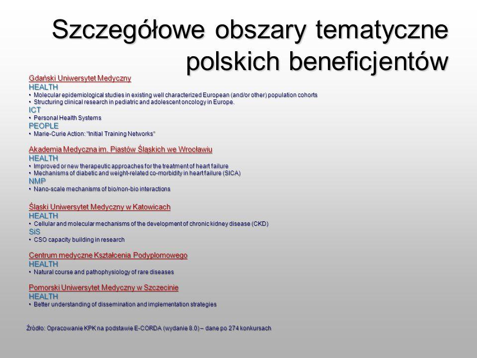 Szczegółowe obszary tematyczne polskich beneficjentów Gdański Uniwersytet Medyczny HEALTH Molecular epidemiological studies in existing well character