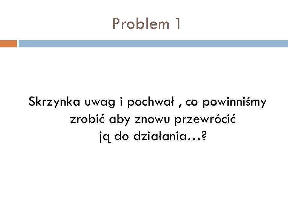 Pytanie ankietowe Pytanie 2 Czy używałeś kiedyś skrzynki uwag i pochwał wiszącej na szkolnym holu.