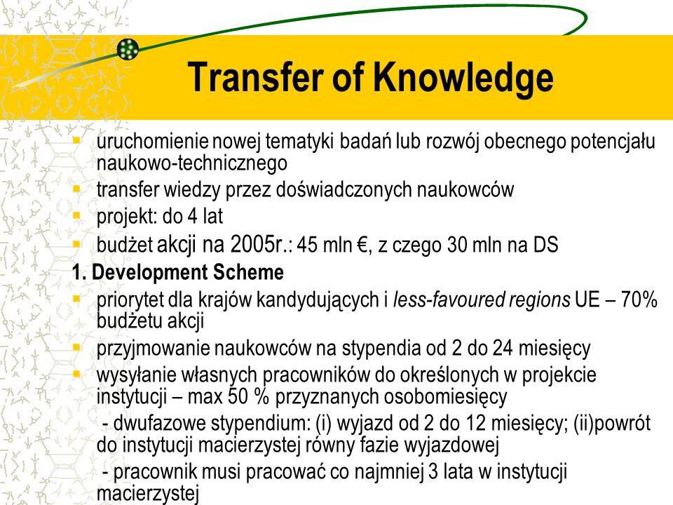 uruchomienie nowej tematyki badań lub rozwój obecnego potencjału naukowo-technicznego transfer wiedzy przez doświadczonych naukowców projekt: do 4 lat budżet akcji na 2005r.