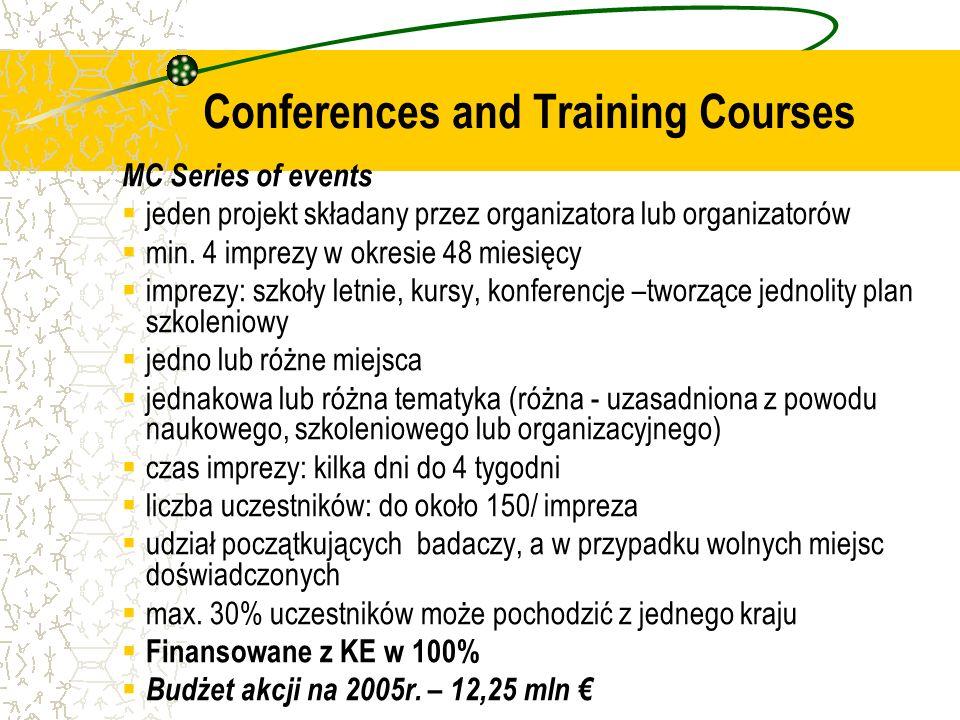 MC Series of events jeden projekt składany przez organizatora lub organizatorów min.