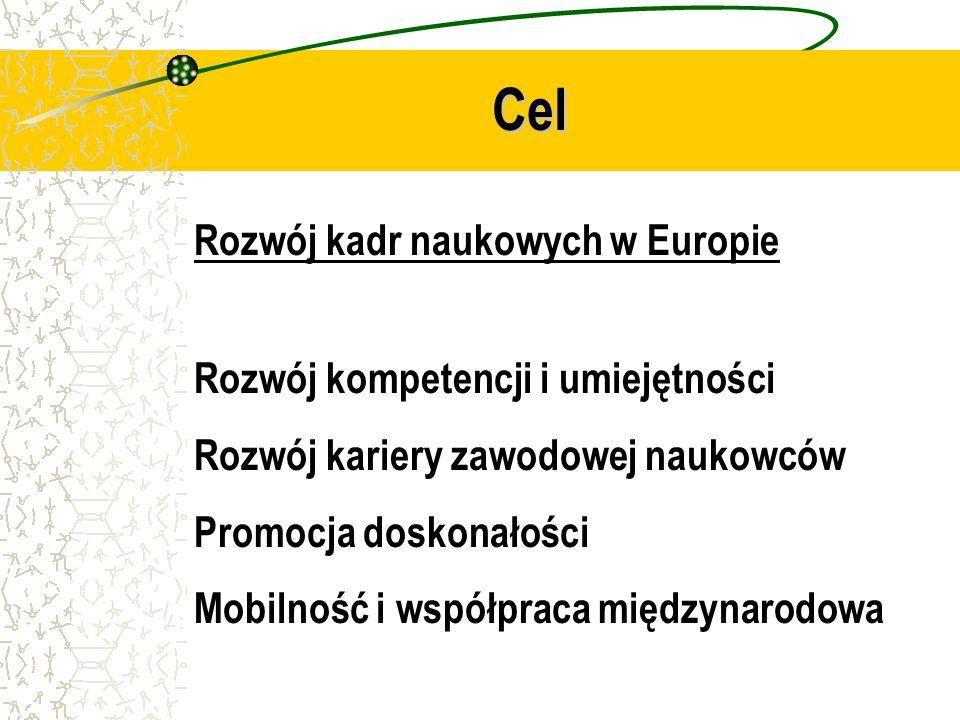 Cel Rozwój kadr naukowych w Europie Rozwój kompetencji i umiejętności Rozwój kariery zawodowej naukowców Promocja doskonałości Mobilność i współpraca międzynarodowa