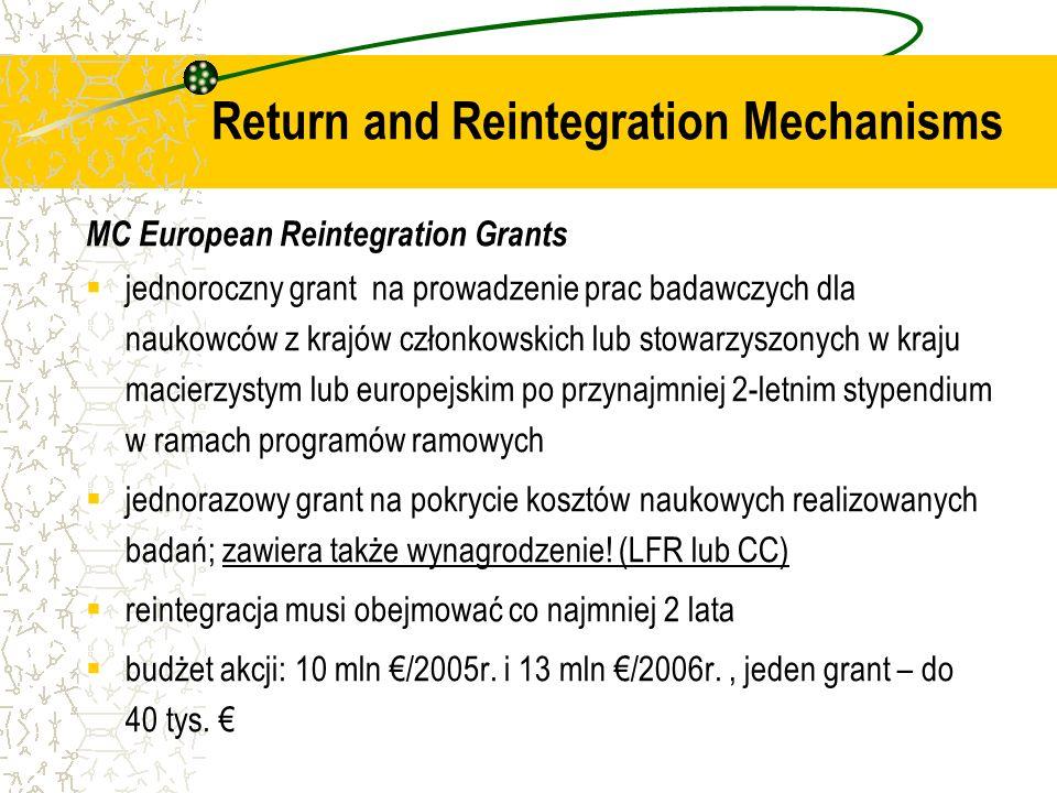 MC European Reintegration Grants jednoroczny grant na prowadzenie prac badawczych dla naukowców z krajów członkowskich lub stowarzyszonych w kraju macierzystym lub europejskim po przynajmniej 2-letnim stypendium w ramach programów ramowych jednorazowy grant na pokrycie kosztów naukowych realizowanych badań; zawiera także wynagrodzenie.