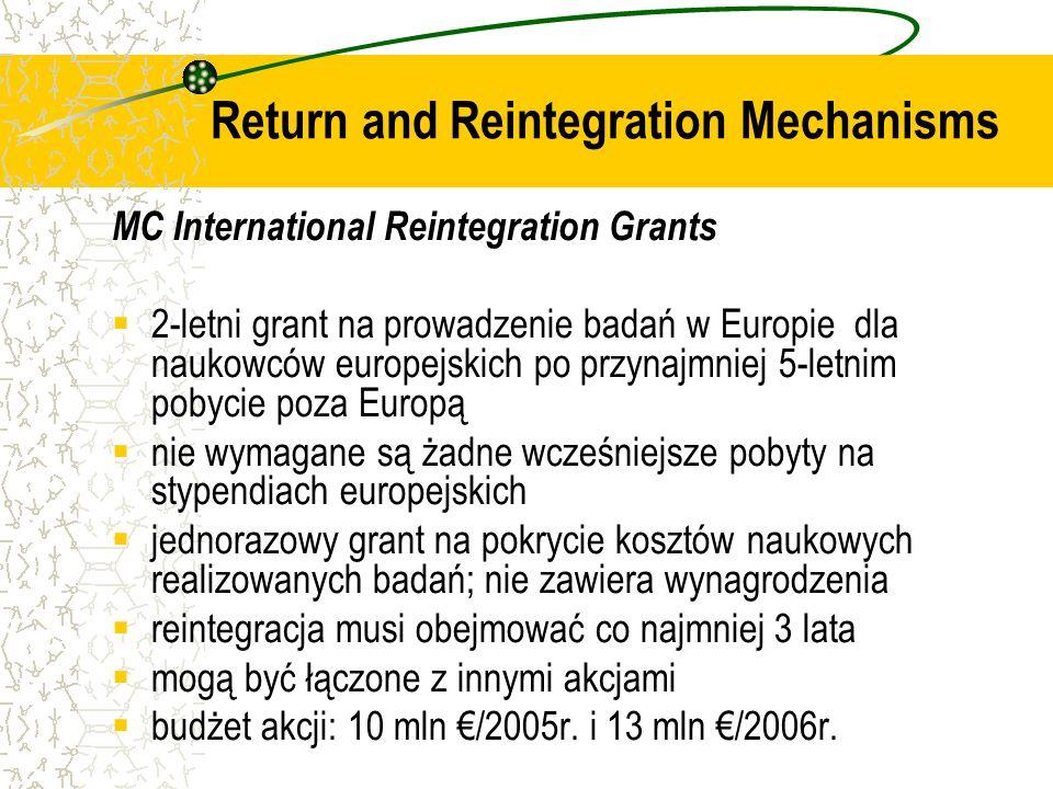 MC International Reintegration Grants 2-letni grant na prowadzenie badań w Europie dla naukowców europejskich po przynajmniej 5-letnim pobycie poza Europą nie wymagane są żadne wcześniejsze pobyty na stypendiach europejskich jednorazowy grant na pokrycie kosztów naukowych realizowanych badań; nie zawiera wynagrodzenia reintegracja musi obejmować co najmniej 3 lata mogą być łączone z innymi akcjami budżet akcji: 10 mln /2005r.
