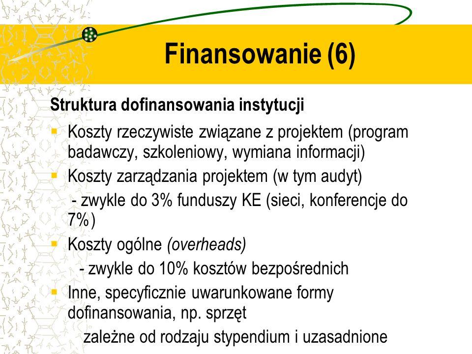 Struktura dofinansowania instytucji Koszty rzeczywiste związane z projektem (program badawczy, szkoleniowy, wymiana informacji) Koszty zarządzania projektem (w tym audyt) - zwykle do 3% funduszy KE (sieci, konferencje do 7%) Koszty ogólne (overheads) - zwykle do 10% kosztów bezpośrednich Inne, specyficznie uwarunkowane formy dofinansowania, np.