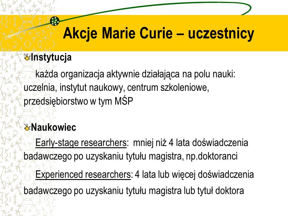 Instytucja każda organizacja aktywnie działająca na polu nauki: uczelnia, instytut naukowy, centrum szkoleniowe, przedsiębiorstwo w tym MŚP Naukowiec Early-stage researchers: mniej niż 4 lata doświadczenia badawczego po uzyskaniu tytułu magistra, np.doktoranci Experienced researchers: 4 lata lub więcej doświadczenia badawczego po uzyskaniu tytułu magistra lub tytuł doktora Akcje Marie Curie – uczestnicy