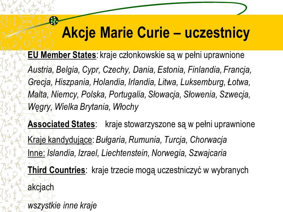 EU Member States : kraje członkowskie są w pełni uprawnione Austria, Belgia, Cypr, Czechy, Dania, Estonia, Finlandia, Francja, Grecja, Hiszpania, Holandia, Irlandia, Litwa, Luksemburg, Łotwa, Malta, Niemcy, Polska, Portugalia, Słowacja, Słowenia, Szwecja, Węgry, Wielka Brytania, Włochy Associated States : kraje stowarzyszone są w pełni uprawnione Kraje kandydujące: Bułgaria, Rumunia, Turcja, Chorwacja Inne: Islandia, Izrael, Liechtenstein, Norwegia, Szwajcaria Third Countries : kraje trzecie mogą uczestniczyć w wybranych akcjach wszystkie inne kraje Akcje Marie Curie – uczestnicy