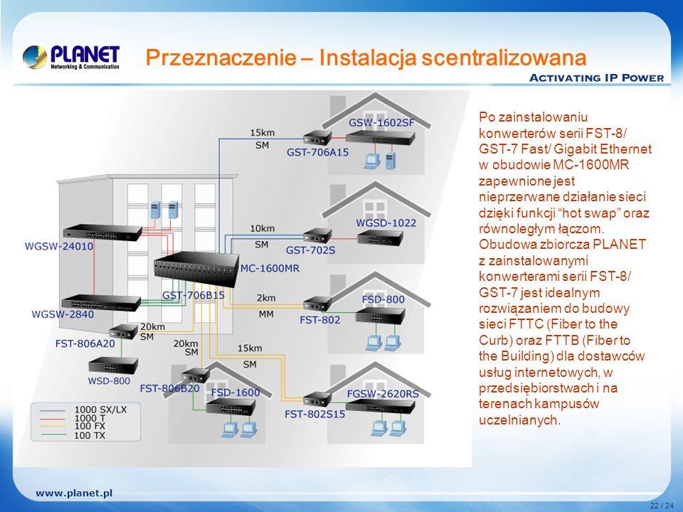 www.planet.pl 22 / 24 Po zainstalowaniu konwerterów serii FST-8/ GST-7 Fast/ Gigabit Ethernet w obudowie MC-1600MR zapewnione jest nieprzerwane działanie sieci dzięki funkcji hot swap oraz równoległym łączom.
