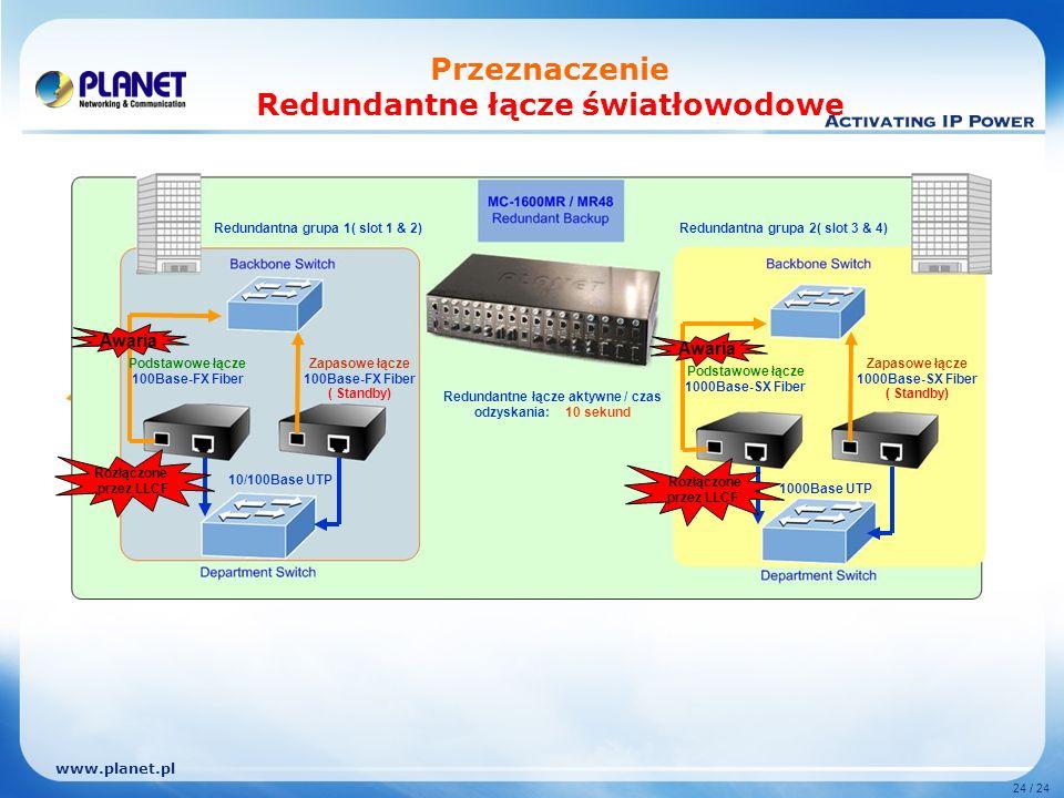 www.planet.pl 24 / 24 Przeznaczenie Redundantne łącze światłowodowe Podstawowe łącze 100Base-FX Fiber Podstawowe łącze 1000Base-SX Fiber Awaria Redundantne łącze aktywne / czas odzyskania: 10 sekund 1000Base UTP 10/100Base UTP Zapasowe łącze 100Base-FX Fiber ( Standby) Zapasowe łącze 1000Base-SX Fiber ( Standby) Rozłączone przez LLCF Rozłączone przez LLCF Redundantna grupa 1( slot 1 & 2)Redundantna grupa 2( slot 3 & 4)