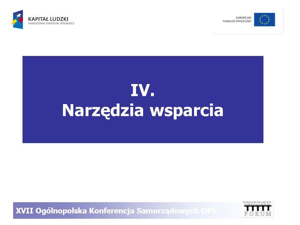 IV. Narzędzia wsparcia XVII Ogólnopolska Konferencja Samorządowych OPS