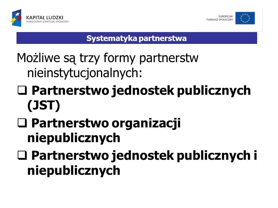 Możliwe są trzy formy partnerstw nieinstytucjonalnych: Partnerstwo jednostek publicznych (JST) Partnerstwo organizacji niepublicznych Partnerstwo jedn