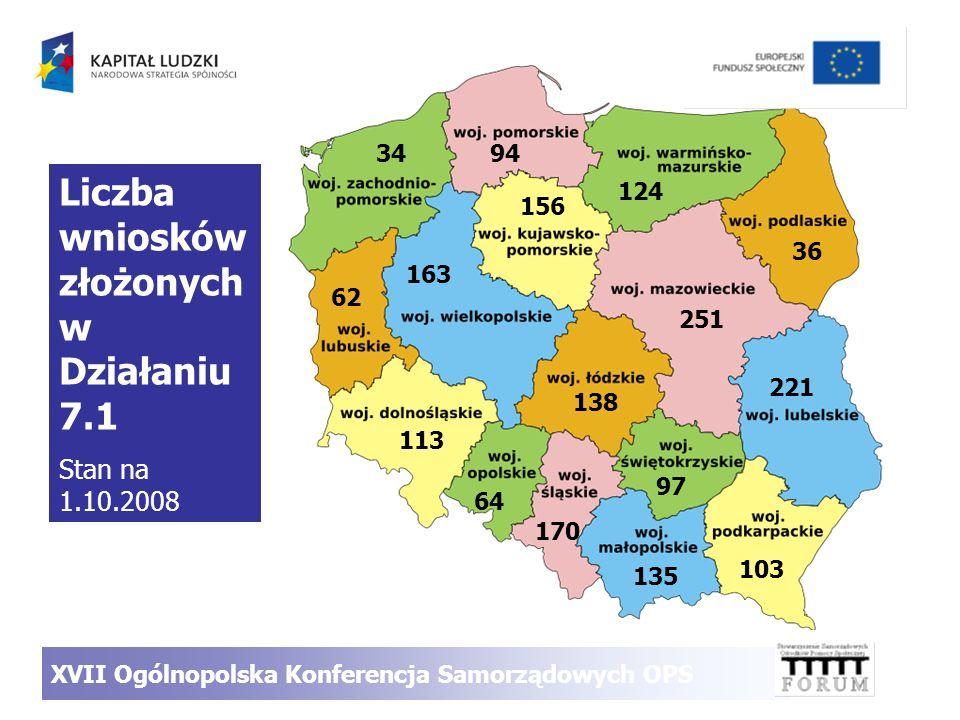 XVII Ogólnopolska Konferencja Samorządowych OPS 71% 93% 69% 26% 95% 57% 63% 64% 99%63% 96% 77% 93% 67% 73% Procent wniosków do liczby JST w Działaniu 7.1 Wstępne szacunki 69%