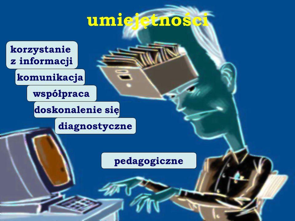 wiedza o użytkownikach zadania programy rynek bibliotekarstwo technika o zbiorach