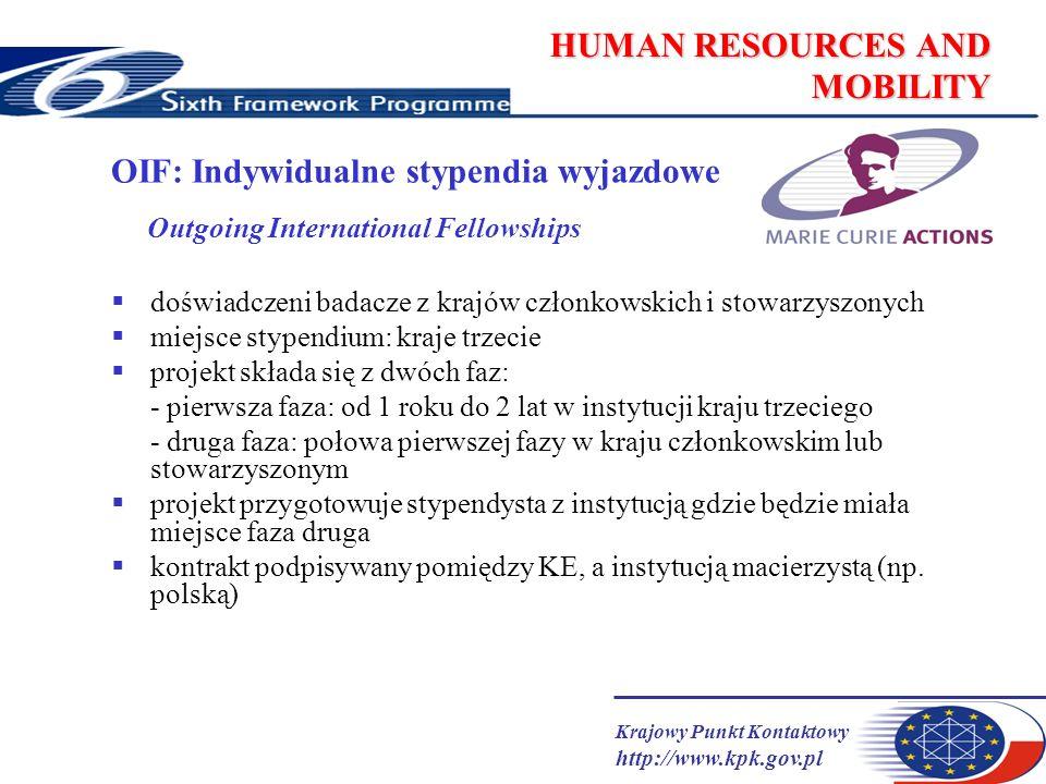 Krajowy Punkt Kontaktowy http://www.kpk.gov.pl HUMAN RESOURCES AND MOBILITY Stypendia indywidualne - finansowanie (I) Świadczenia dla stypendysty wynagrodzenie (monthly living allowance) - stała kwota, której wysokość zależy od doświadczenia naukowego - podlega correction coefficients - wynagrodzenie można otrzymać w ramach: 1.