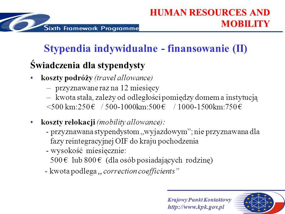 Krajowy Punkt Kontaktowy http://www.kpk.gov.pl HUMAN RESOURCES AND MOBILITY Stypendia indywidualne - finansowanie (II) Świadczenia dla stypendysty koszty podróży (travel allowance) –przyznawane raz na 12 miesięcy –kwota stała, zależy od odległości pomiędzy domem a instytucją <500 km:250 / 500-1000km:500 / 1000-1500km:750 koszty relokacji (mobility allowance): - przyznawana stypendystom wyjazdowym; nie przyznawana dla fazy reintegracyjnej OIF do kraju pochodzenia - wysokość miesięcznie: 500 lub 800 (dla osób posiadających rodzinę) - kwota podlega correction coefficients