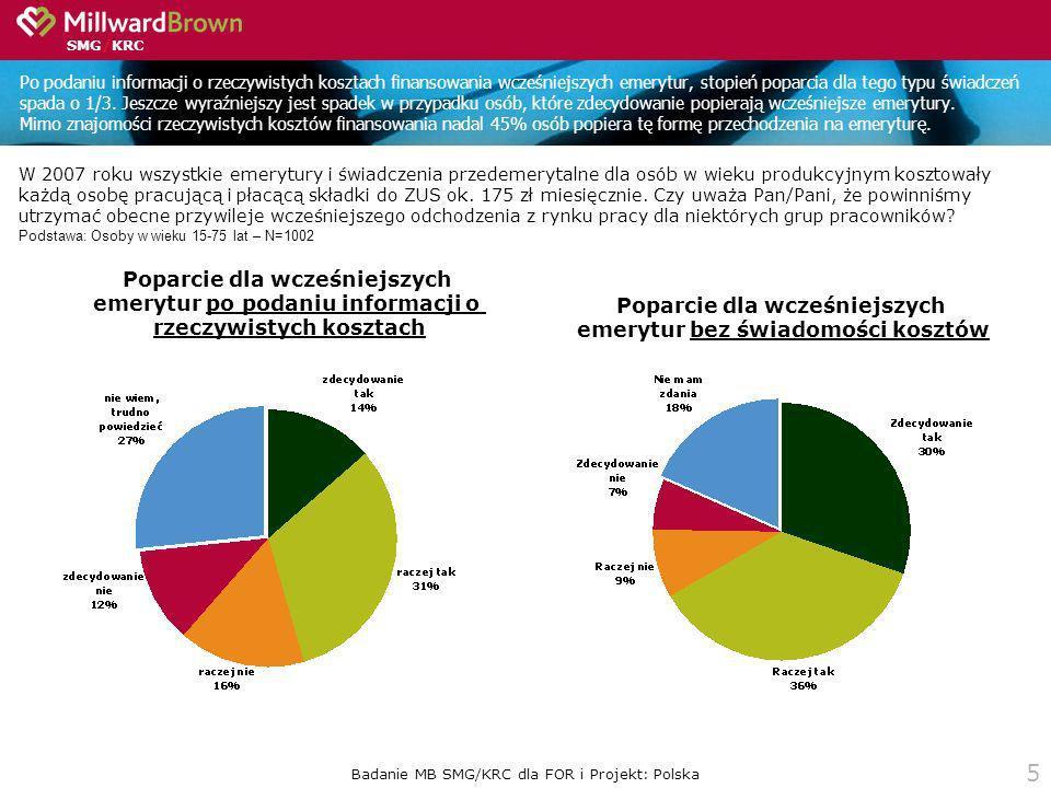 SMG/KRC 5 Po podaniu informacji o rzeczywistych kosztach finansowania wcześniejszych emerytur, stopień poparcia dla tego typu świadczeń spada o 1/3. J