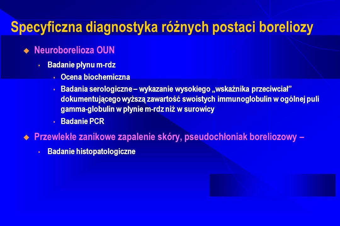 Leczenie przyczynowe Boreliozy z Lyme Leczymy chorobę, a nie wyniki badań Rumień wędrujący, pseudochłoniak boreliozowy, zapalenie stawów: Doksycyklina, Amoksycyklina, Cefuroksym, Azytromycyna ( tylko przy oporności na antybiotyki β-laktamowe, w przypadku EM) Neuroborelioza: Ceftriakson, Cefotaksym, leczenie objawowe Przewlekłe zanikowe zapalenie skóry: Amoksycyklina, Doksycyklina, Ceftriakson, Cefotaksym, Terapia niezależnie od wybranego antybiotyku powinna być kontynuowana przez 21 dni (min 14 dni) Leczenie powtarzamy tylko przy reinfekcji Profilaktyka poekspozycyjna w formie jednorazowej dawki doksycykliny (p.o.