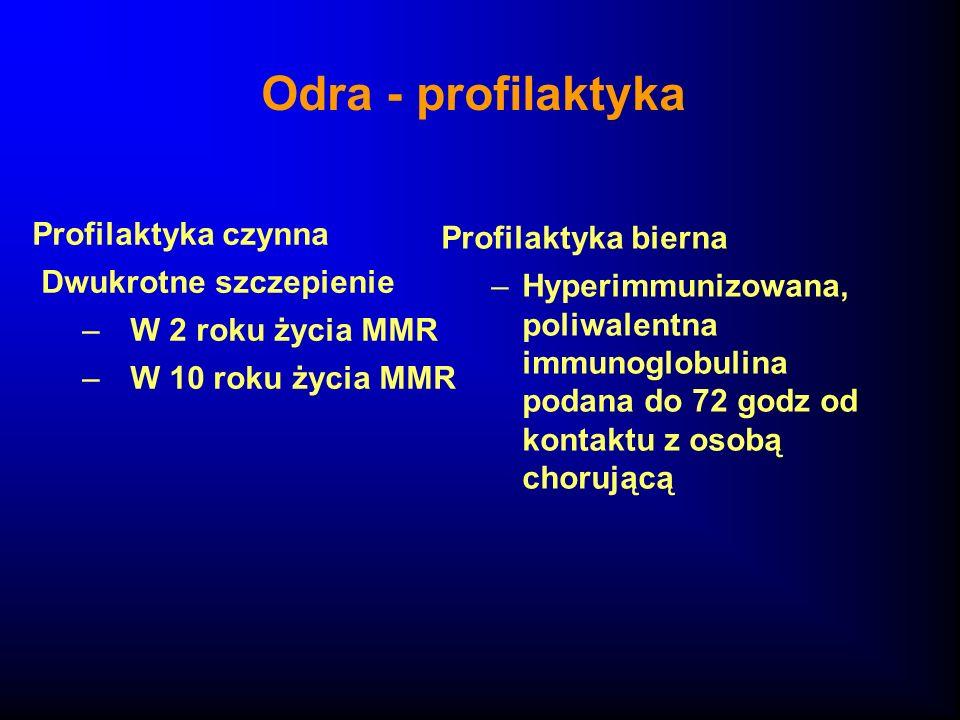 Odra - profilaktyka Profilaktyka czynna Dwukrotne szczepienie –W 2 roku życia MMR –W 10 roku życia MMR Profilaktyka bierna –Hyperimmunizowana, poliwal