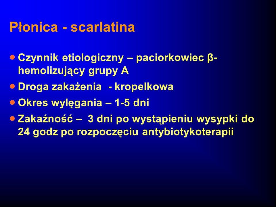 Płonica - scarlatina Czynnik etiologiczny – paciorkowiec β- hemolizujący grupy A Droga zakażenia - kropelkowa Okres wylęgania – 1-5 dni Zakaźność – 3