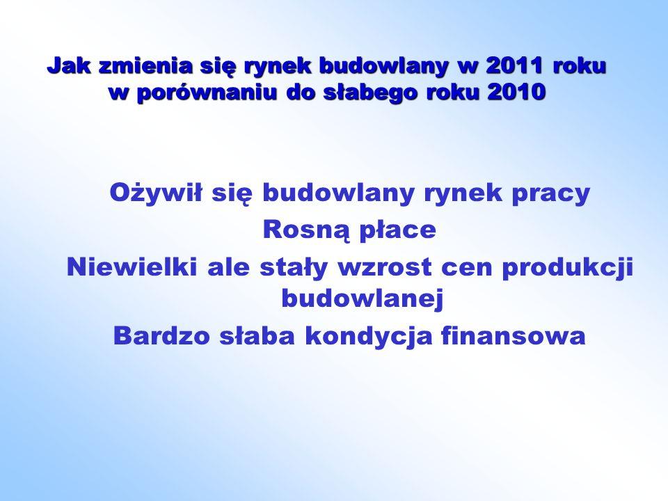 Jak zmienia się rynek budowlany w 2011 roku w porównaniu do słabego roku 2010 Ożywił się budowlany rynek pracy Rosną płace Niewielki ale stały wzrost cen produkcji budowlanej Bardzo słaba kondycja finansowa
