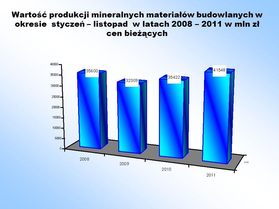 Wartość produkcji mineralnych materiałów budowlanych w okresie styczeń – listopad w latach 2008 – 2011 w mln zł cen bieżących