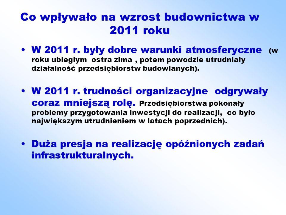 Co wpływało na wzrost budownictwa w 2011 roku W 2011 r.