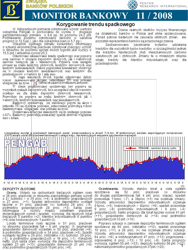 2 Monitor Bankowy – ZBP/Pentor 112008 DEPOZYTY WALUTOWE Oceny.