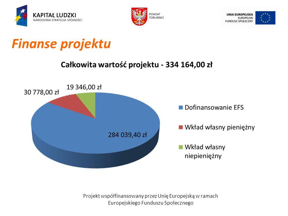 Projekt współfinansowany przez Unię Europejską w ramach Europejskiego Funduszu Społecznego Finanse projektu