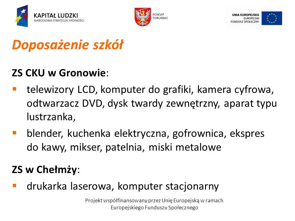 Projekt współfinansowany przez Unię Europejską w ramach Europejskiego Funduszu Społecznego ZS CKU w Gronowie: telewizory LCD, komputer do grafiki, kam
