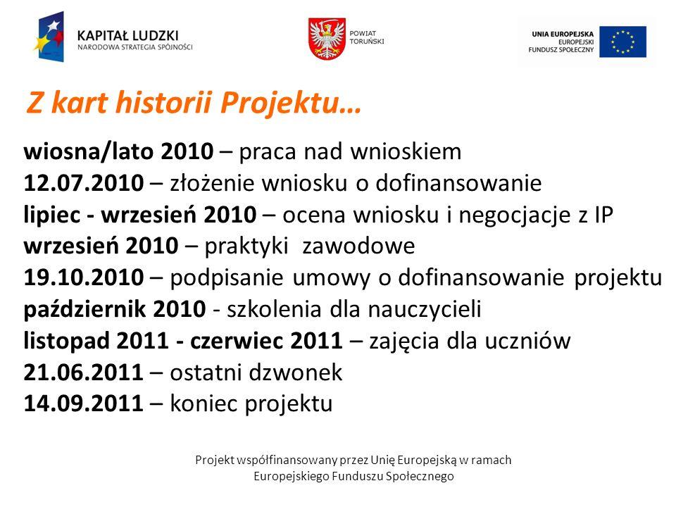 wiosna/lato 2010 – praca nad wnioskiem 12.07.2010 – złożenie wniosku o dofinansowanie lipiec - wrzesień 2010 – ocena wniosku i negocjacje z IP wrzesie