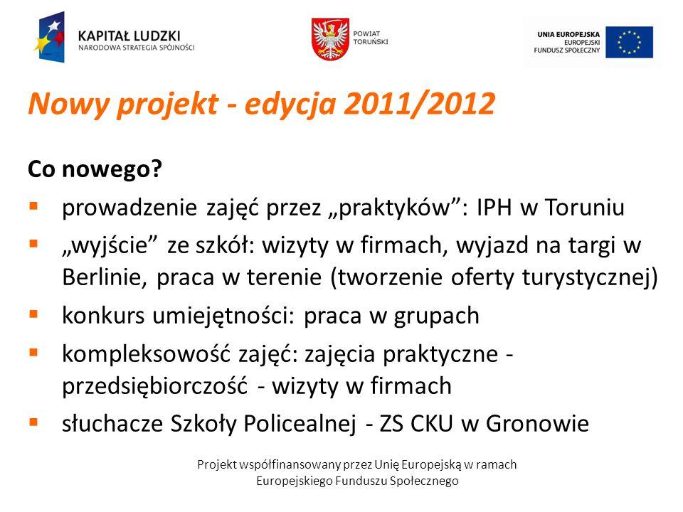 Projekt współfinansowany przez Unię Europejską w ramach Europejskiego Funduszu Społecznego Co nowego? prowadzenie zajęć przez praktyków: IPH w Toruniu