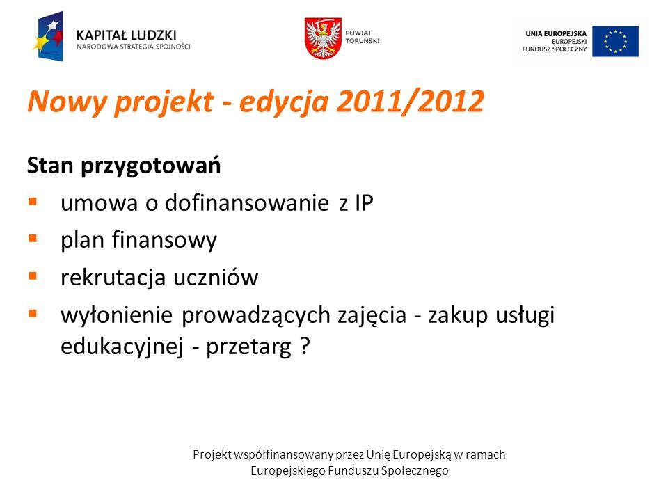 Projekt współfinansowany przez Unię Europejską w ramach Europejskiego Funduszu Społecznego Stan przygotowań umowa o dofinansowanie z IP plan finansowy