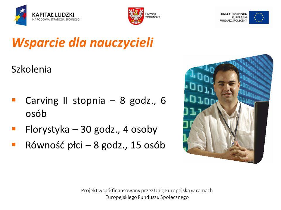 Projekt współfinansowany przez Unię Europejską w ramach Europejskiego Funduszu Społecznego Wsparcie dla nauczycieli Szkolenia Carving II stopnia – 8 g