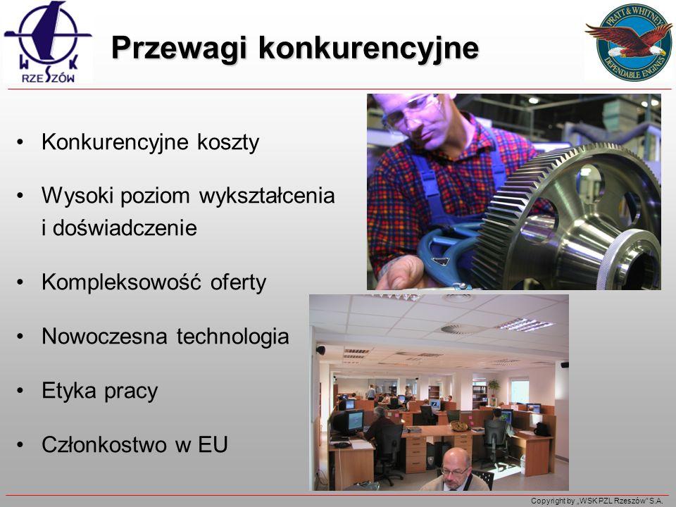 Copyright by WSK PZL Rzeszów S.A. Przewagi konkurencyjne Konkurencyjne koszty Wysoki poziom wykształcenia i doświadczenie Kompleksowość oferty Nowocze