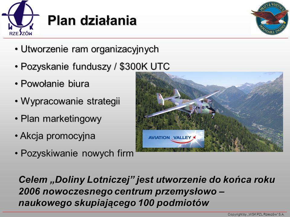 Copyright by WSK PZL Rzeszów S.A. Plan działania Utworzenie ram organizacyjnych Utworzenie ram organizacyjnych Pozyskanie funduszy / $300K UTC Pozyska