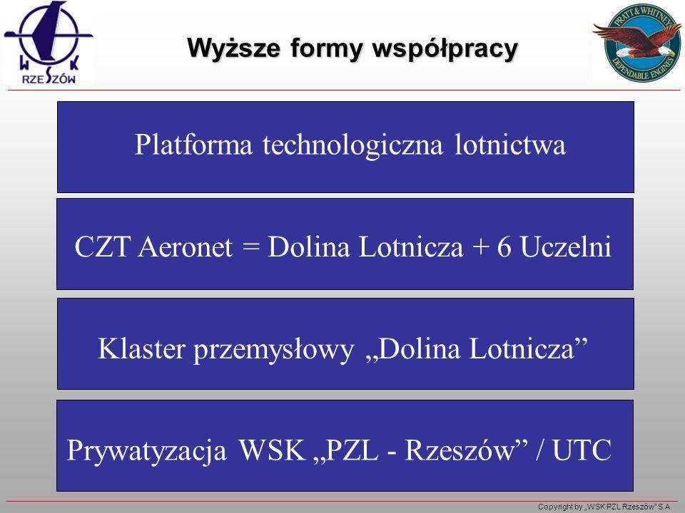 Copyright by WSK PZL Rzeszów S.A. Wyższe formy współpracy Prywatyzacja WSK PZL - Rzeszów / UTC Klaster przemysłowy Dolina Lotnicza CZT Aeronet = Dolin