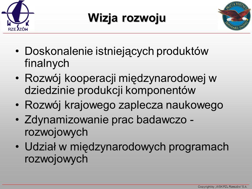 Copyright by WSK PZL Rzeszów S.A. Wizja rozwoju Doskonalenie istniejących produktów finalnych Rozwój kooperacji międzynarodowej w dziedzinie produkcji