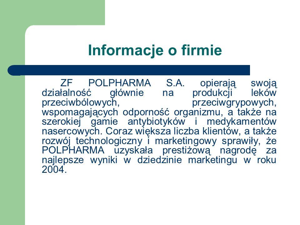 Informacje o firmie ZF POLPHARMA S.A. opierają swoją działalność głównie na produkcji leków przeciwbólowych, przeciwgrypowych, wspomagających odpornoś