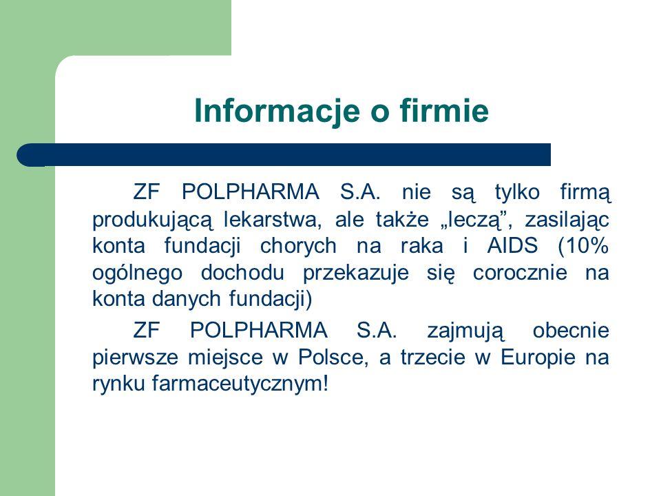 Informacje o firmie ZF POLPHARMA S.A. nie są tylko firmą produkującą lekarstwa, ale także leczą, zasilając konta fundacji chorych na raka i AIDS (10%