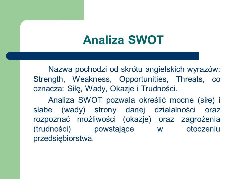Analiza SWOT Nazwa pochodzi od skrótu angielskich wyrazów: Strength, Weakness, Opportunities, Threats, co oznacza: Siłę, Wady, Okazje i Trudności. Ana