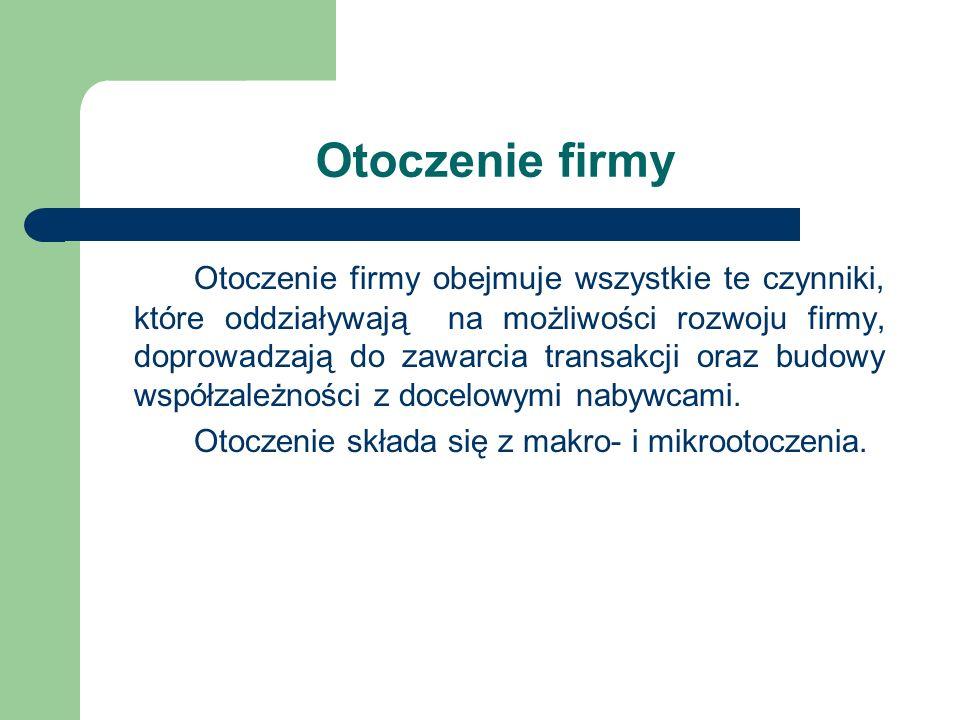 Informacje o firmie ZF POLPHARMA S.A.