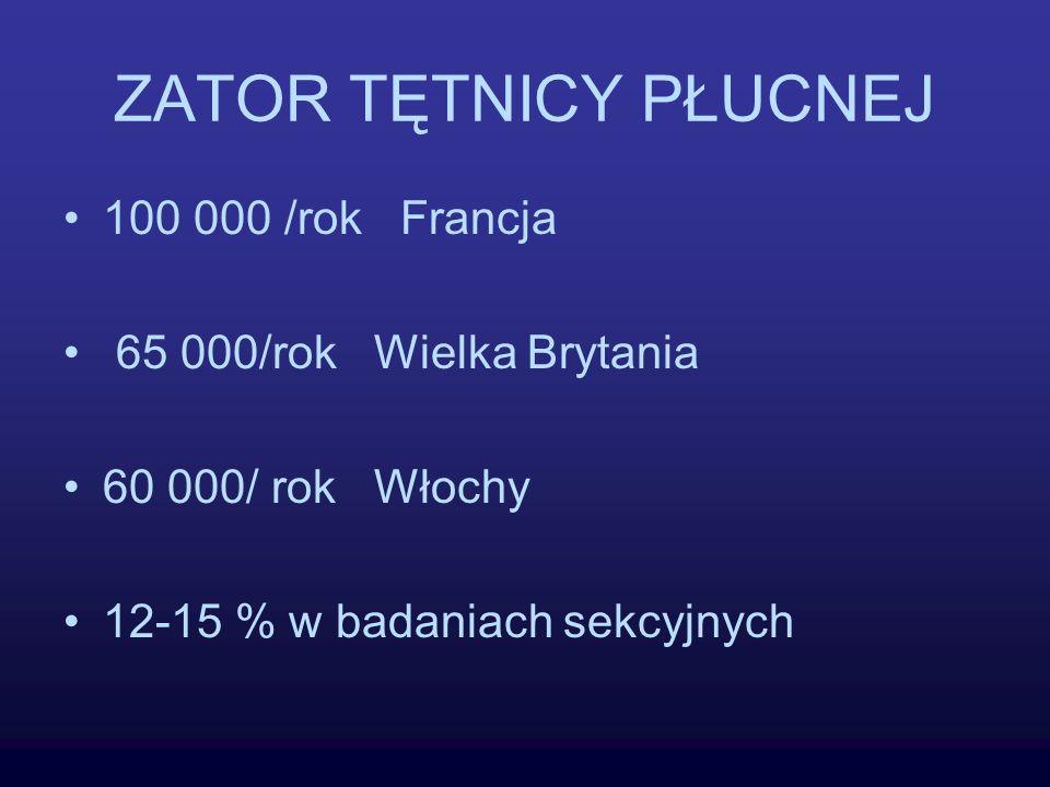 100 000 /rok Francja 65 000/rok Wielka Brytania 60 000/ rok Włochy 12-15 % w badaniach sekcyjnych