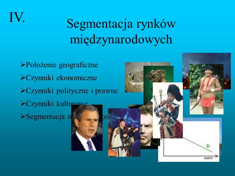 Segmentacja rynków międzynarodowych IV. Położenie geograficzne Czynniki ekonomiczne Czynniki polityczne i prawne Czynniki kulturowe Segmentacja między