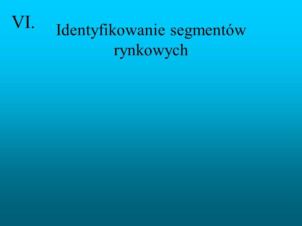 Identyfikowanie segmentów rynkowych VI. Badania jakościowe Badania ilościowe Analiza Sprawdzanie wiarygodności Tworzenie profili segmentów