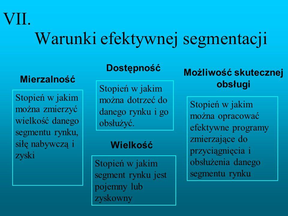 Warunki efektywnej segmentacji VII. Mierzalność Stopień w jakim można zmierzyć wielkość danego segmentu rynku, siłę nabywczą i zyski Dostępność Stopie