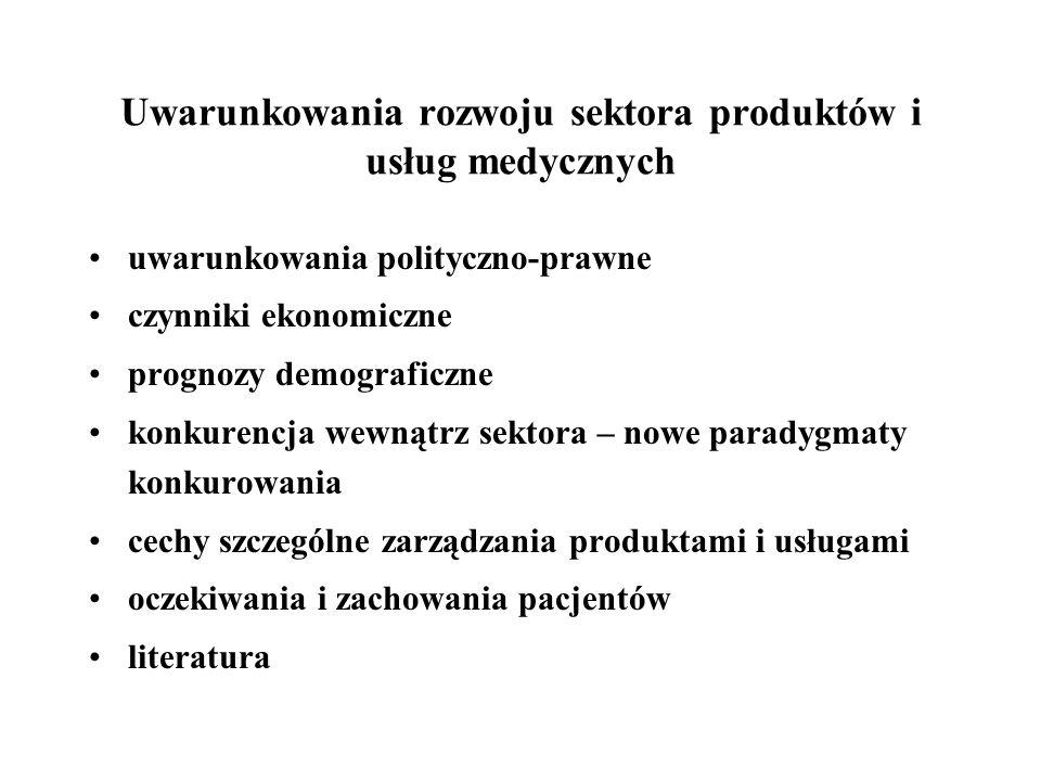 Uwarunkowania polityczno-prawne wybory i decyzje polityczne – zakres regulacji lub deregulacji rynku zdrowia wielopodmiotowość w sferze zdrowia – producenci i dystrybutorzy leków, lekarze, ubezpieczyciele, instytucje kontrolne (GIF), rejestracja i dopuszczenie (Instytut Leków), placówki medyczne, pacjenci (klienci) ograniczenia prawne związane z reklamą leków uregulowania prawne dotyczące dystrybucji leków (czystość ogniw, Internet) zakres swobody w sferze ubezpieczeń zdrowotnych formy własności w odniesieniu do placówek medycznych