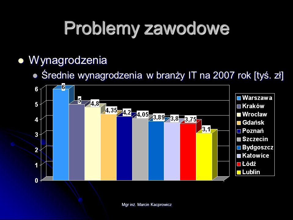 Mgr inż. Marcin Kacprowicz Problemy zawodowe Wynagrodzenia Wynagrodzenia Średnie wynagrodzenia w branży IT na 2007 rok [tyś. zł] Średnie wynagrodzenia